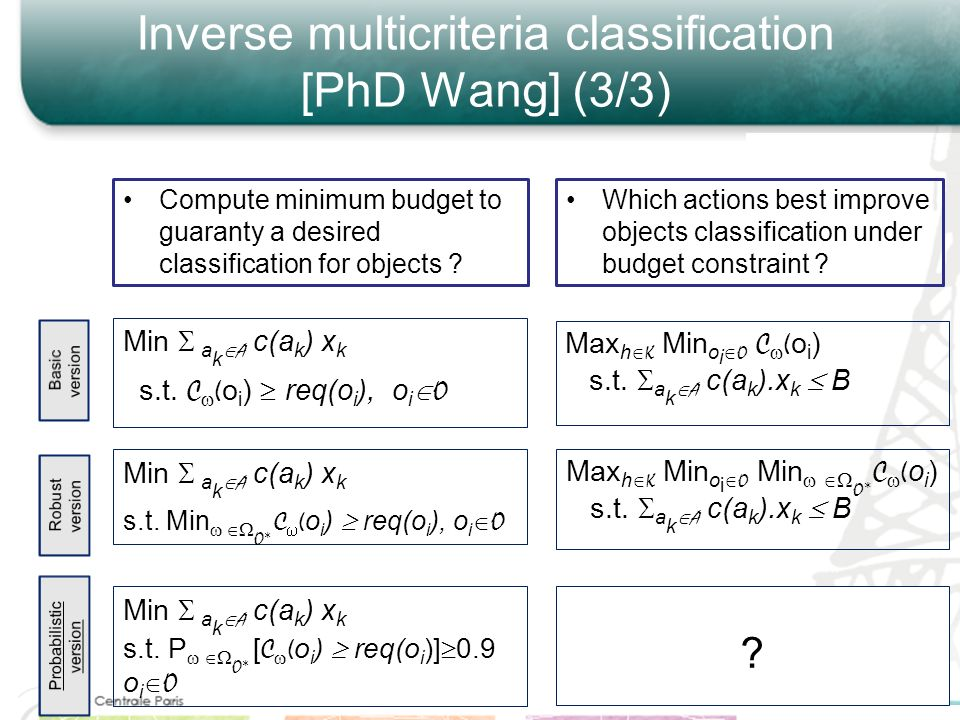 Inverse multicriteria classification [PhD Wang] (3/3)